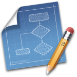 Instructional Design Flowchart